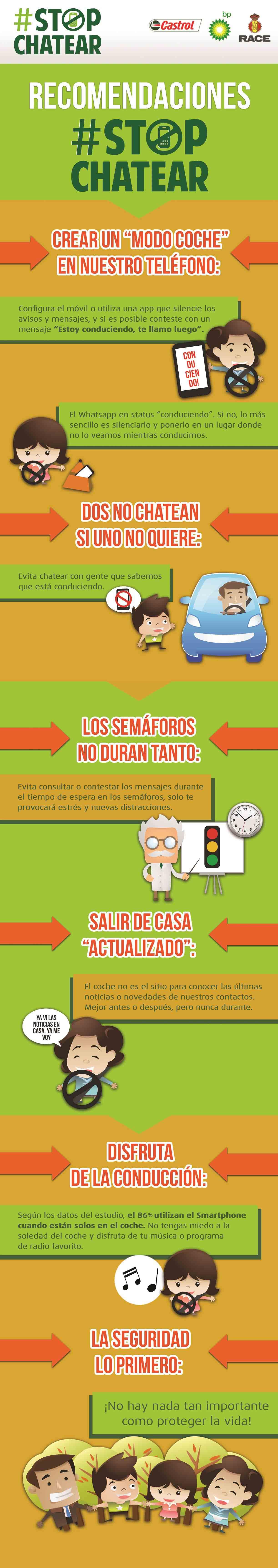 BP, Castrol y RACE conciencian sobre el uso del teléfono al volante