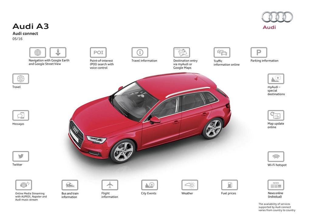 Audi-connect